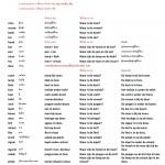 การตั้งคำถาม-บทที่8-เล่ม1-Nederlands voor Thai