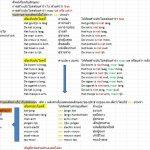 สร้างประโยคคำคุณลักษณะ-สนุกกับการเรียนดัตช์- Thai Rian Dutch