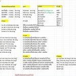 ครอบครัวในภาษาดัตช์ – ภาษาดัชท์เพื่อคุณ-cursus nederlands voor thai